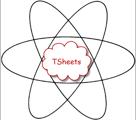 Technical Tips - TSheets - Training In A Box By Christine Galli